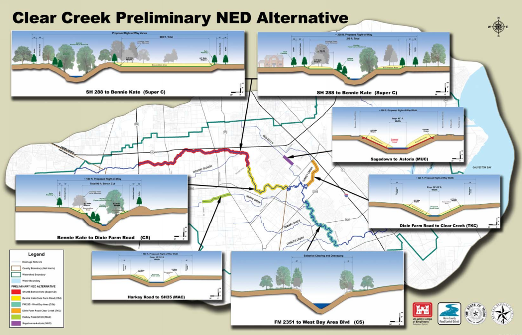 Clear Creek Watershed Project