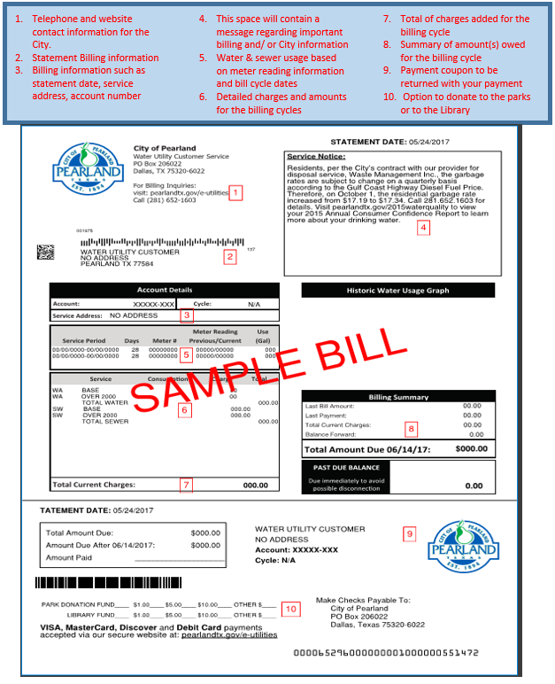 Sample Water Bill