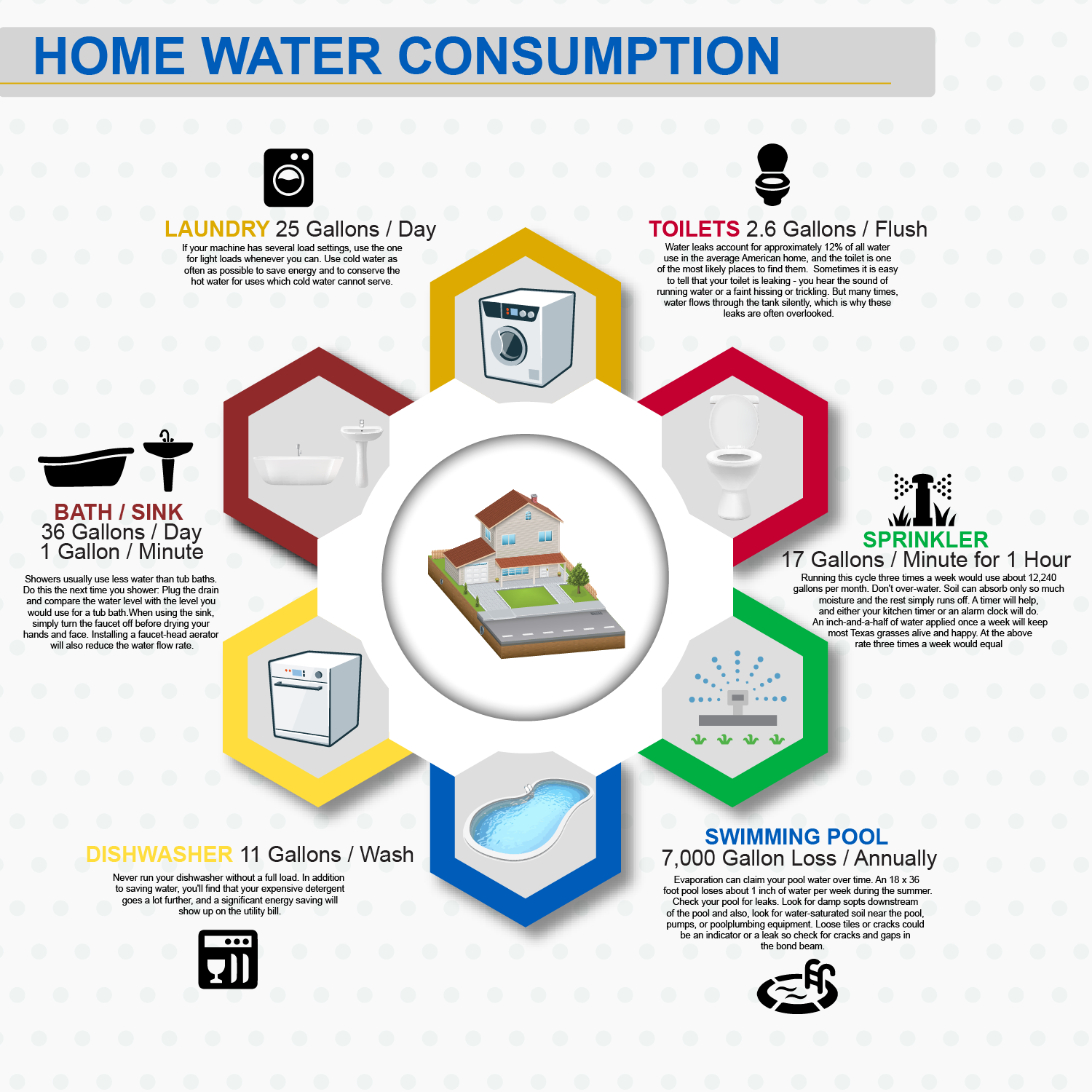 Home Water Consumption_v2-01